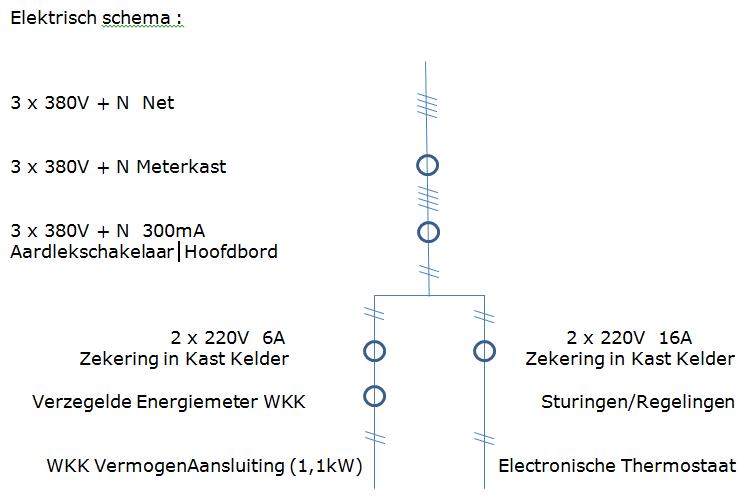 elektrisch schema voor blog op website